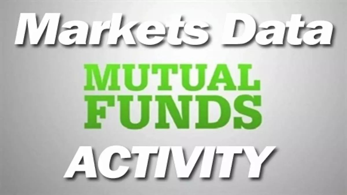 Mutual Funds Activity