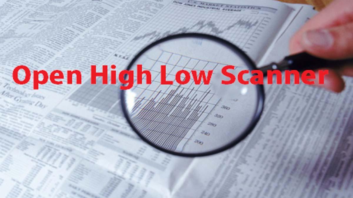 Open High Low Scanner