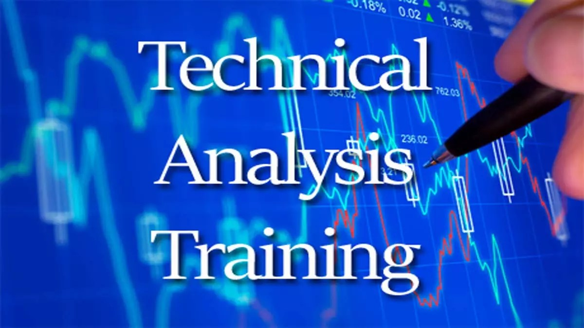 Technical Analysis Training