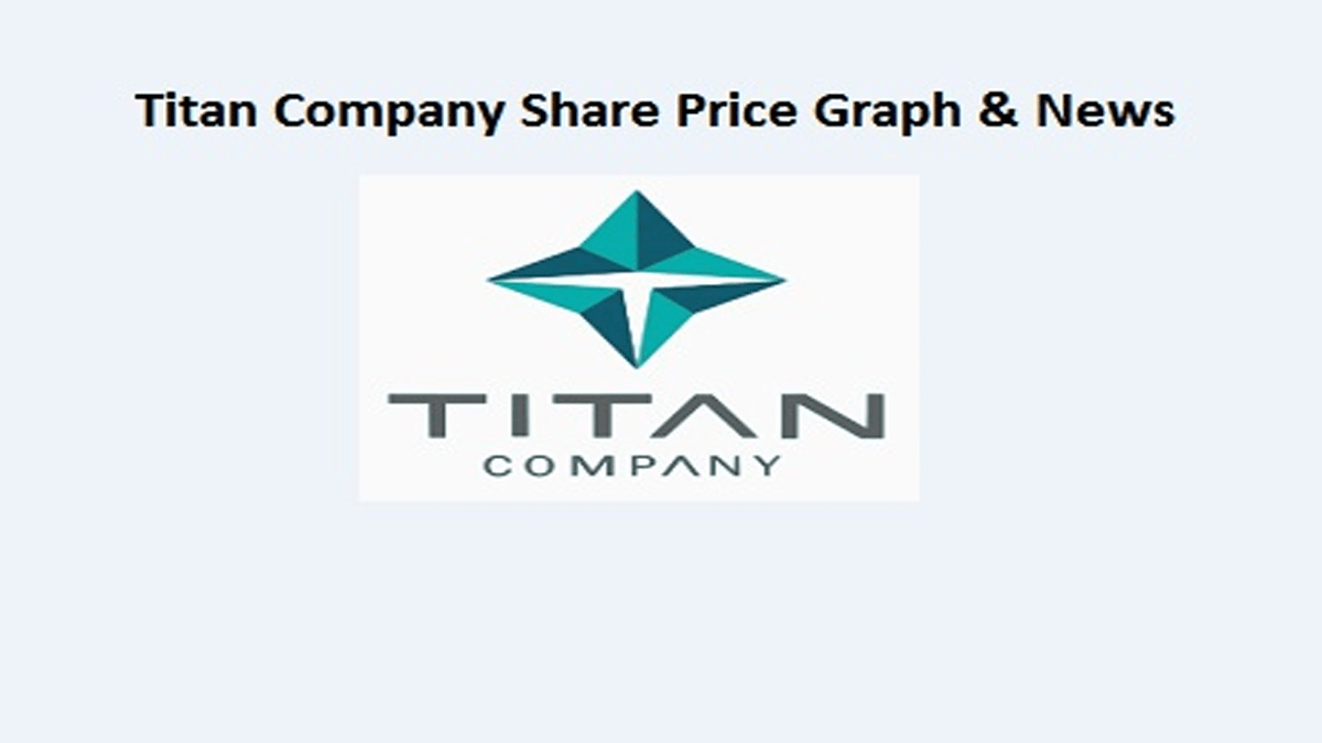 Titan Company Limited Share Price
