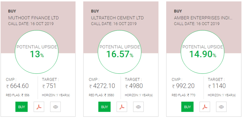 Recommendation by HDFC securities