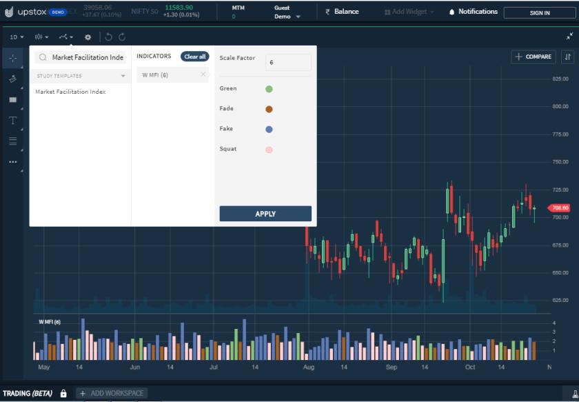 Upstox Chart