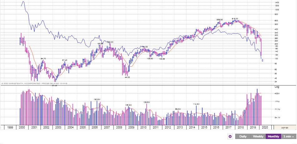 Zeel Best Stocks to buy