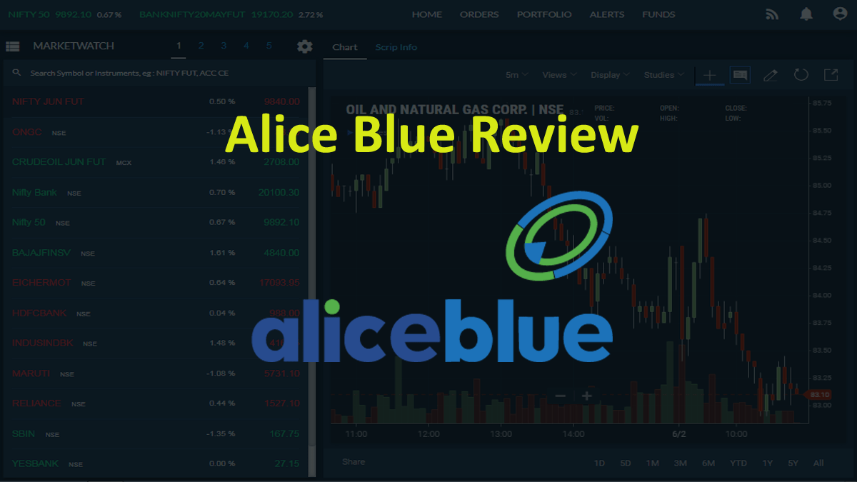 Alice Blue Review Pic