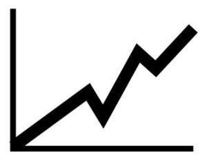 market chart (336x265)