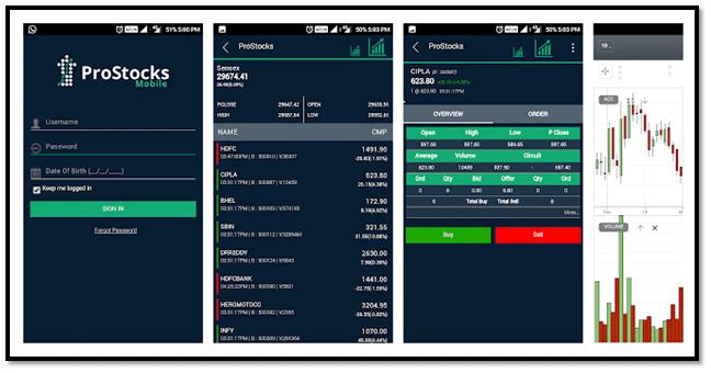 Prostocks Mobile Trading App Screenshot