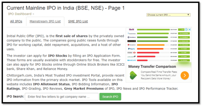 Chittorgarh Site Current Mainline Ipo in India Interface