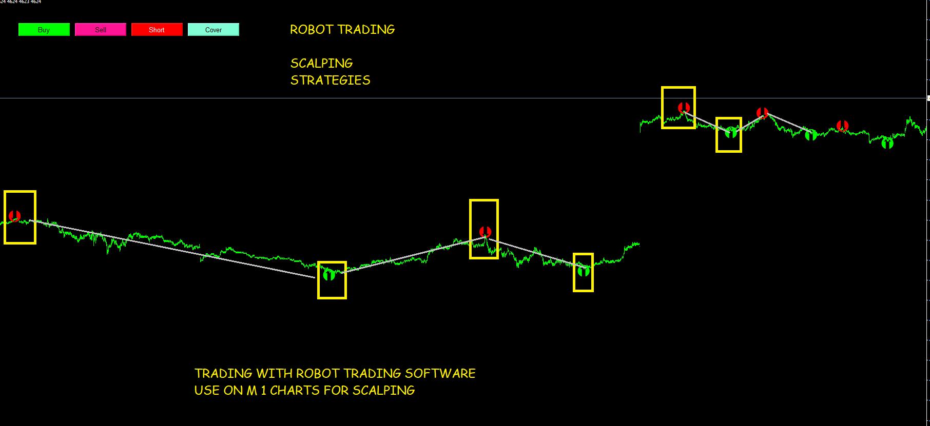 robot trading scalp software