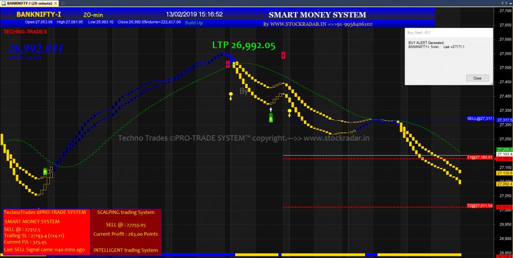 buy sell algo trader
