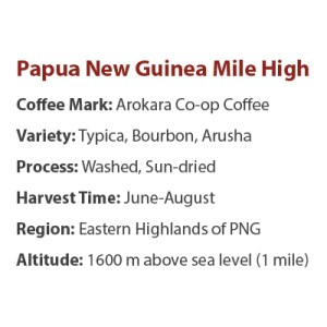 PNG Info-01