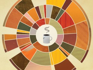 Coffee Taster's Flavor Wheel Stockton Graham & Co. Roasted Coffee