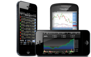 mobile outils trading