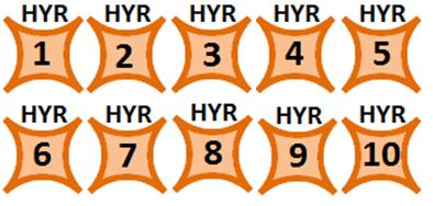 High Yield Rating HYR System