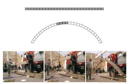 L'arco si forma soltanto quando questa catena morbida viene alzata. In questo caso poi diventa così resistente che lo si potrebbe spostare, per esempio, con una grande gru o un elicottero in una vallata, per inserirlo lì nelle spalle di un ponte.