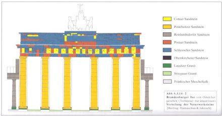"""Die Natursteine am Brandenburger Tor. Aus: """"Naturwerksteine in Architektur und Baugeschichte von Berlin"""", Band 6 der """"Führer zur Geologie von Berlin und Brandenburg""""."""