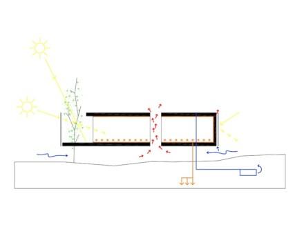 Per motivi di ventilazione la scatola è stata perforata anche da quattro ritagli verticali che sono dei cortili verdi.