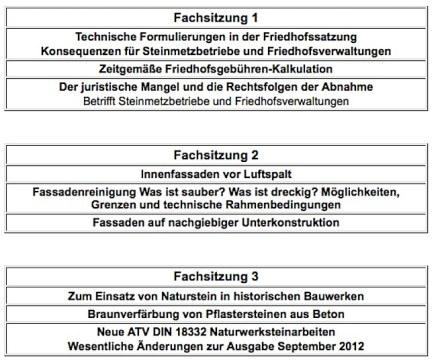 Das Programm des Naturwerkstein-Forums am 17. November 2016 in Kaisersesch.