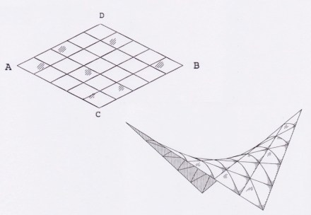 Einen Hypar bekommt man, wenn man das Liniennetz der Grafik an den Punkten A und B anhebt und es gleichzeitig an den Punkten C und D in die Tiefe zieht.