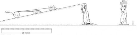 A diagram of pukao emplacement scenario. Source: Sean Hixon