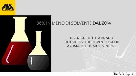 36% di solvente in meno dal 2014. L'uso di solventi aromatici leggeri è stato ridotto del 10% annuo.