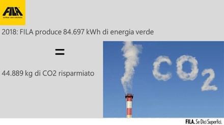 """2018: FILA ha prodotto 84.697 kWh di energia """"verde""""."""