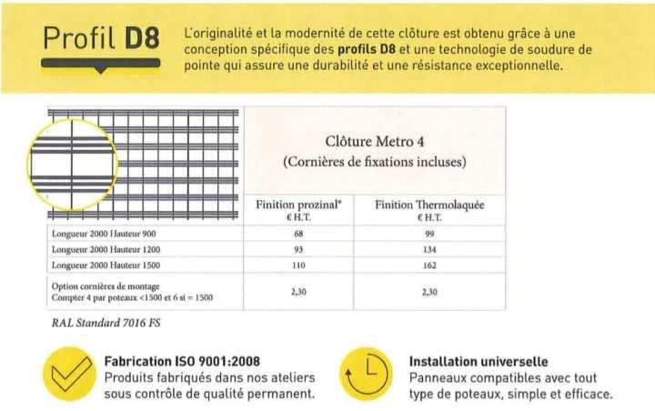 Grillage soudure profil D8