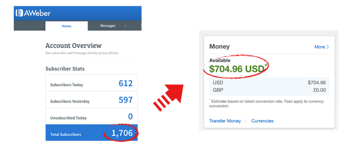 Hijackrr Pro Review – DON'T BUY BEFORE YOU READ : Enable You To Make Extra Huge Money With 3 Simple Steps: Install The Hijackrr Plug-In, Create A Campaign In Just Minutes, Hijack Authority From Any Website And Get Viral Traffic And SalesHijackrr Pro Review – DON'T BUY BEFORE YOU READ : Enable You To Make Extra Huge Money With 3 Simple Steps: Install The Hijackrr Plug-In, Create A Campaign In Just Minutes, Hijack Authority From Any Website And Get Viral Traffic And Sales