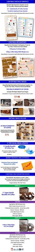 [New/Quality] Health Benefits Of Coffee & World's Healthiest Drinks 300+ Piece PLR Bundle Review