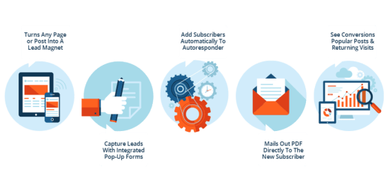 Post Gopher WordPress Plugin - Unlimited Site License Review – SCAM OR LEGIT? : Grow Your Subscriber List, Increase Engagement And Get Free Traffic On Autopilot By Turning Your Blog Posts And Pages Into Irresistible Lead Magnets, All 100% Hands-Free!
