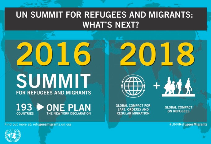 Globalel Pact For Migration