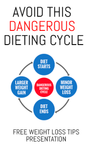 Avoid this Dangerous Dieting Cycle