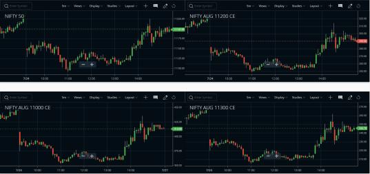 4 charts view - Zerodha