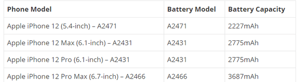 iPhone 12 - Battery