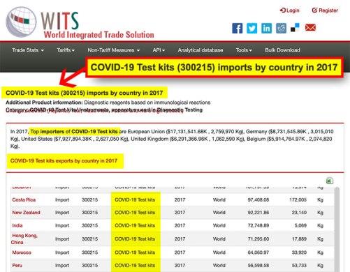captura de tela kits de teste cobiçado 2017
