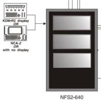 NOTIFIER KDM-R2 Keyboard Display Module