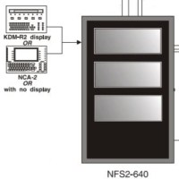 NOTIFIER KDM-R2 Keyboard Display Module