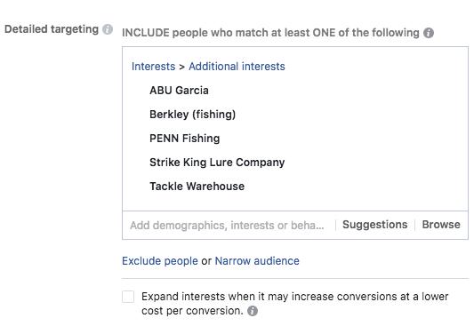 shopify facebook ads