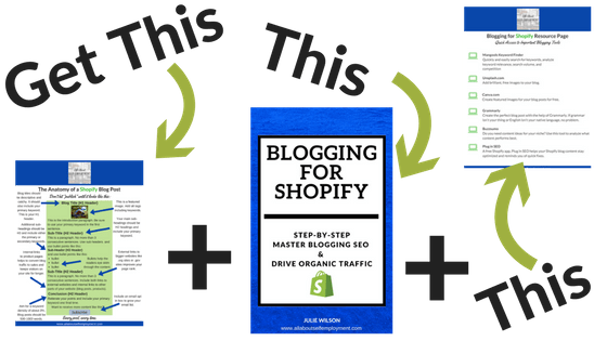 Blog Marketing Results