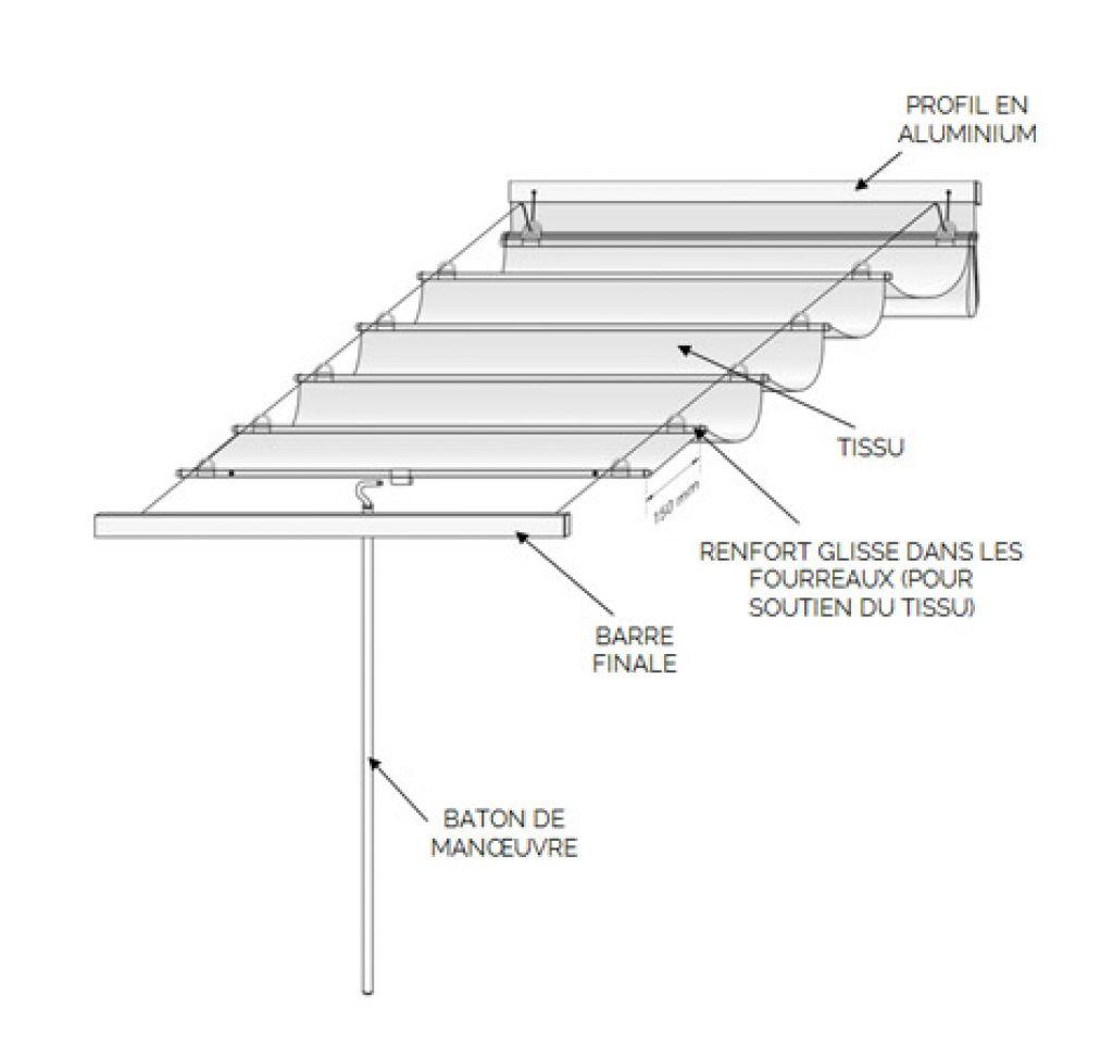 store pour veranda velum de veranda