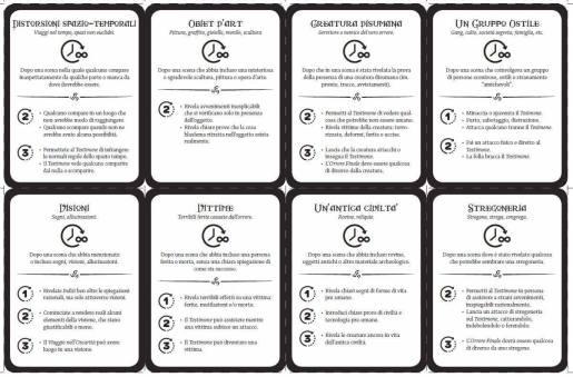 Lovecraftesque Materiali di Gioco Carte Storie di Ruolo