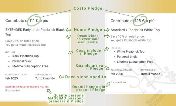 Kickstarter Storie di Ruiolo Progetto Pledge