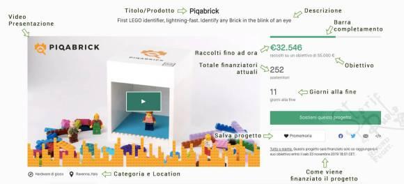 Kickstarter Storie di Ruolo Progetto Basic Info