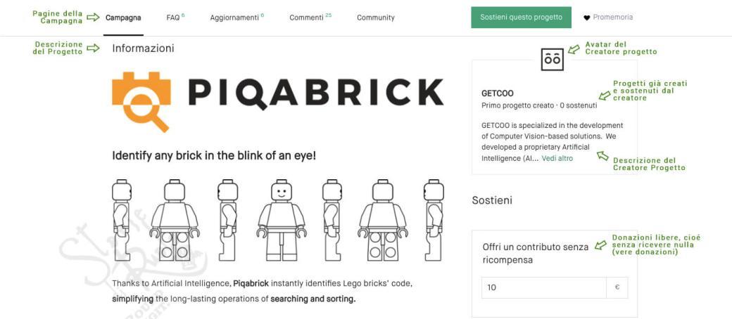 Kickstarter Storie di Ruolo Progetto Campagna