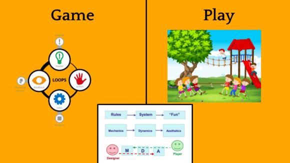 Il Problema con le parole immersione e divertimento di rugerfred sedda claudia pandolfi storie di ruolo giochi di ruolo Game Play MDA Model