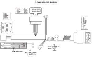 62057 Blizzard Plow side wiring harness power hitch 1 plug 62039 | eBay