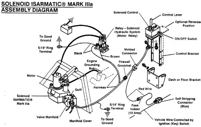 diagram chevy western plow wiring diagram full version hd