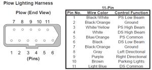 26347  26377 Western Fisher Blizzard 11 Pin Plow Side