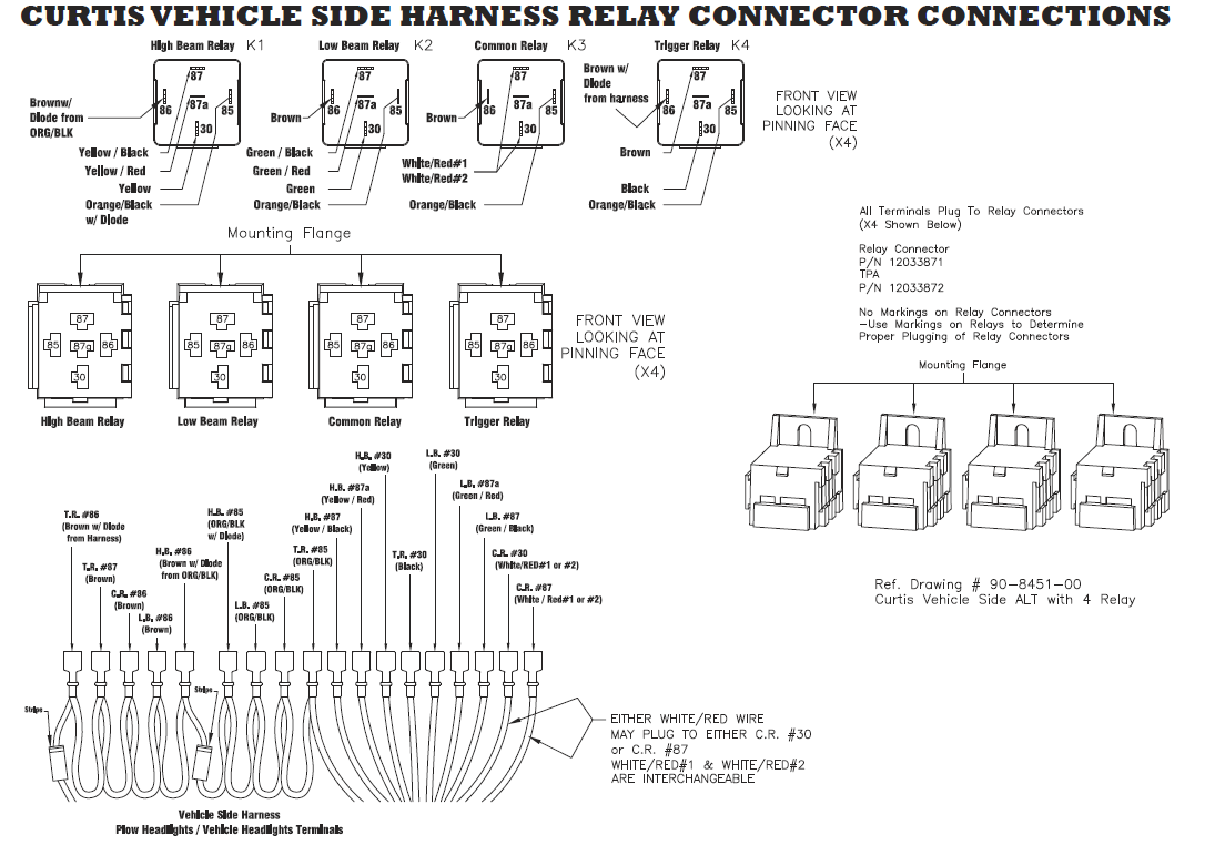Curtis relays in harness snowdog 1500 wiring harness wiring wiring diagram schematic  at reclaimingppi.co