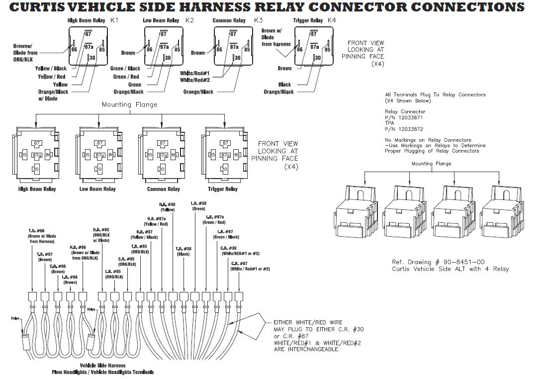Boss sander wiring diagram diagram wiring diagrams on boss plow wiring diagram boss snow plow wiring diagram Curtis Controller Wiring Diagram