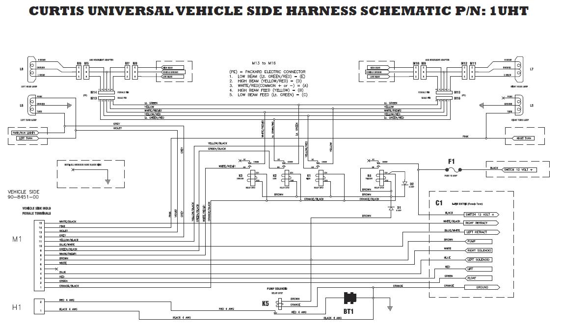 Curtis truck side schematic?resize\=665%2C391 fisher minute mount 1 wiring diagram gandul 45 77 79 119  at alyssarenee.co